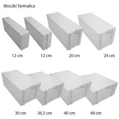 Bloczki betonu komórkowego