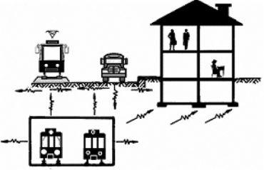 Zastosowanie wibroizolacji w konstrukcji nawierzchni szynowej