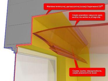SUPER WAND DS<sup>&#174;</sup> &#8211; sposób na izolację wewnętrzną ścian zewnętrznych