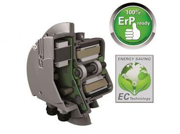 Technologia EC w produkcji wentylatorów i kurtyn powietrznych