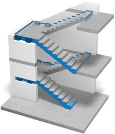 Ograniczenie hałasu z klatki schodowej – jak zapewnić ciszę w mieszkaniu