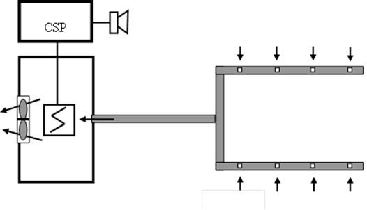 Dobór elementów w systemach sygnalizacji pożarowej, Vademecum Bezpieczeństwo Pożarowe Wnęk